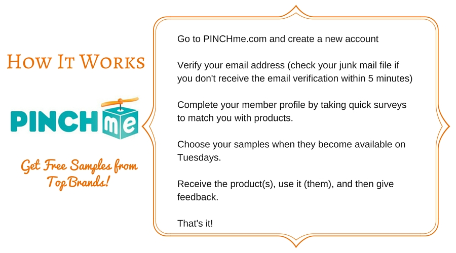 What is PINCHme and How Does it Work